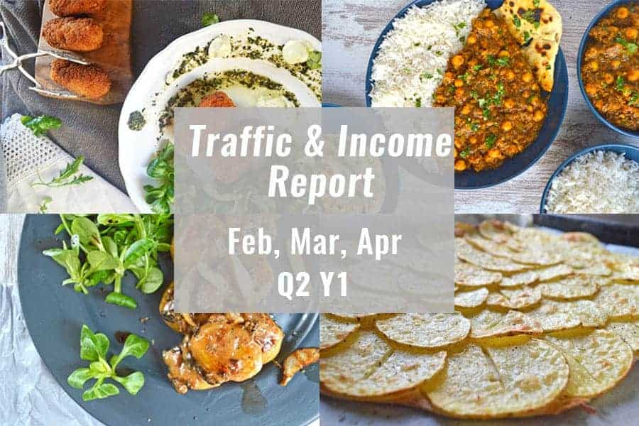 four square images of food with a grey box spelling out traffic & income report q2 y1
