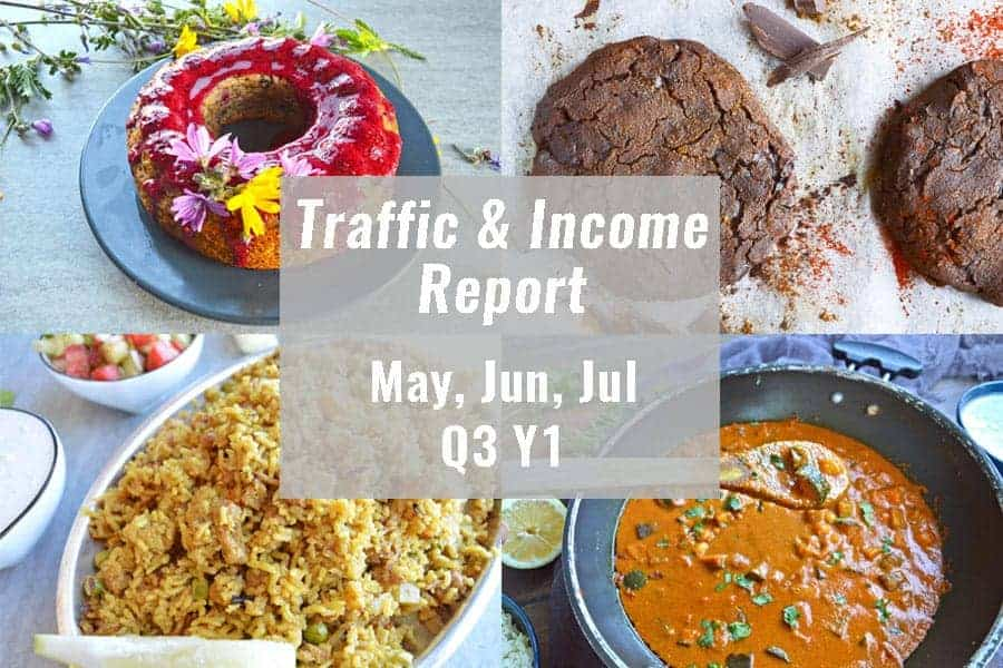 A collage of four food photos with a text overlay sating traffic & income report may, jun, jul Q3 Y1